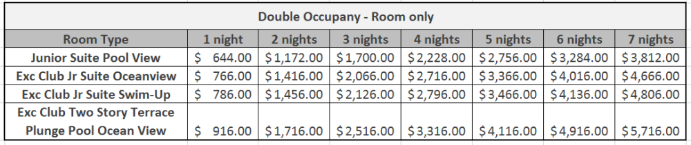ricketts-double-occupancy